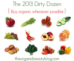 The Organic Beauty 2013 Dirty Dozen